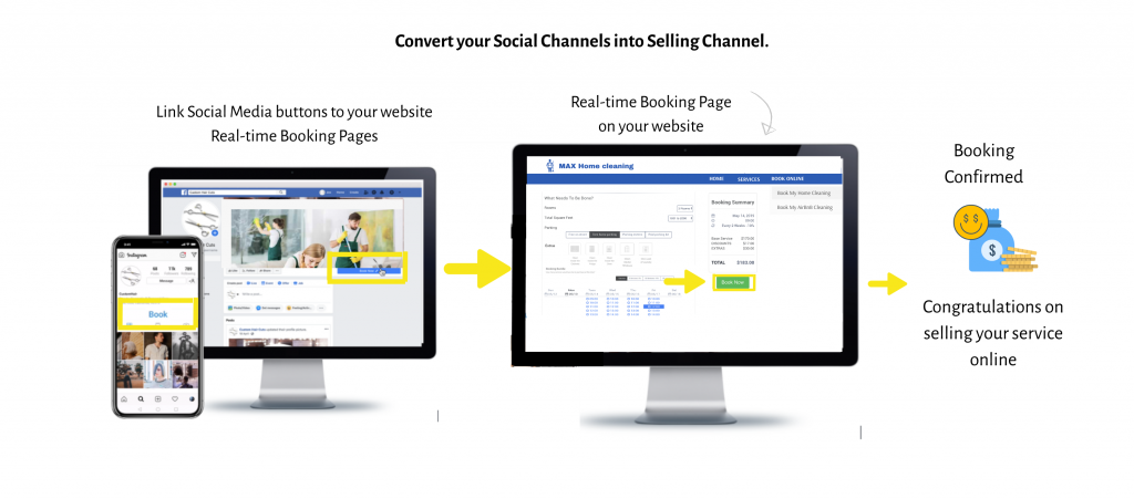 Social Channels to Selling Channel via PodiumIO Real-time Booking Pages