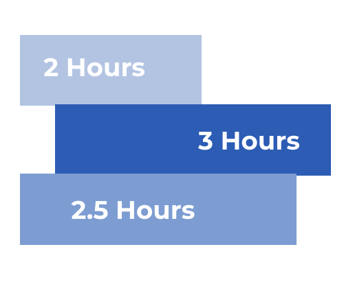 Labor hours