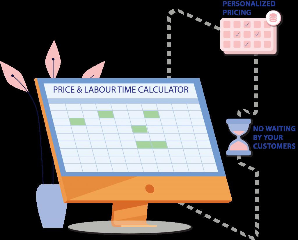 PodiumIO Housekeeping Calculator & Estimator