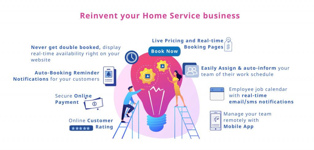 PodiumIO Home Service Software